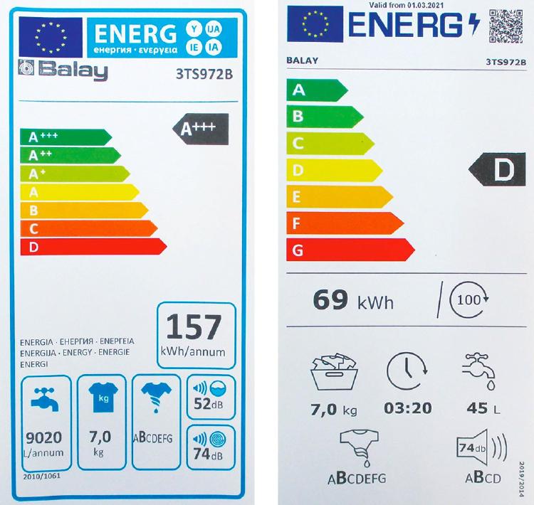Antigua etiqueta energética (izq.) frente a la moderna (der.).