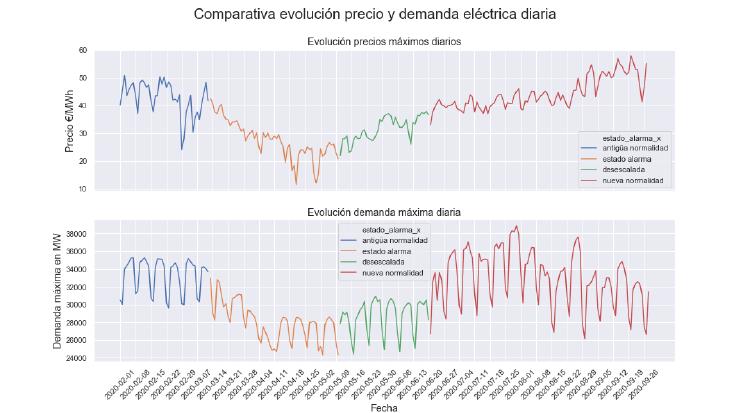 comparativa_evolucion.png