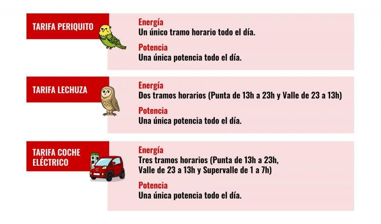 2104_BLOG_PEPEPHONE_nueva_tarificacio?n_ele?ctrica_tarifas3.jpg